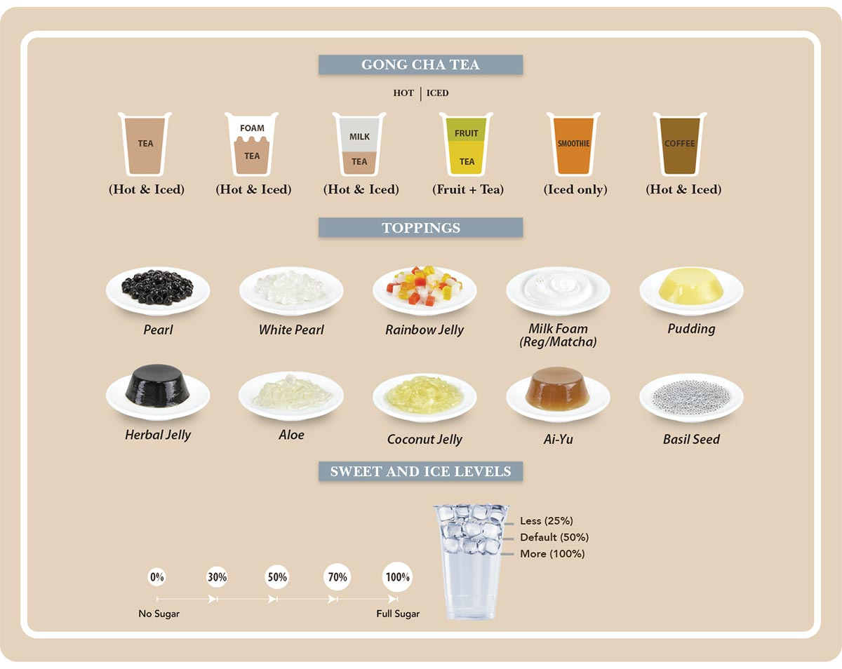 Tea Toppings; Sweet and Ice Levels